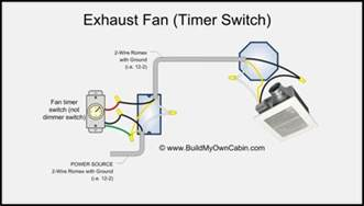 bathroom fan timer home depot bathroom home decorating ideas bonpnbkpxa