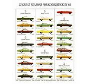 1965 Skylark Specs Colors Facts History And Performance  Classic