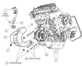 cab sel engine diagram get free image about wiring diagram