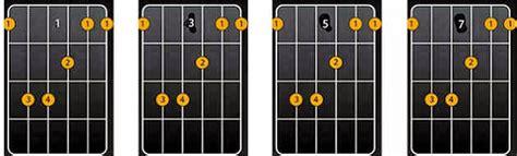 cara membuat gantungan kunci gitar gambar kunci gitar belajar kunci gitar contoh cara