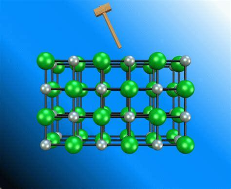 figuras geometricas moleculares tema 4 el enlace qu 237 mico