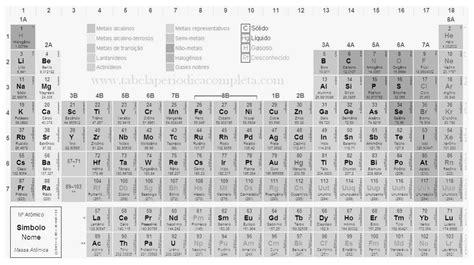 tavola periodica completa da stare tabela periodica completa preto branco qu 237 mica
