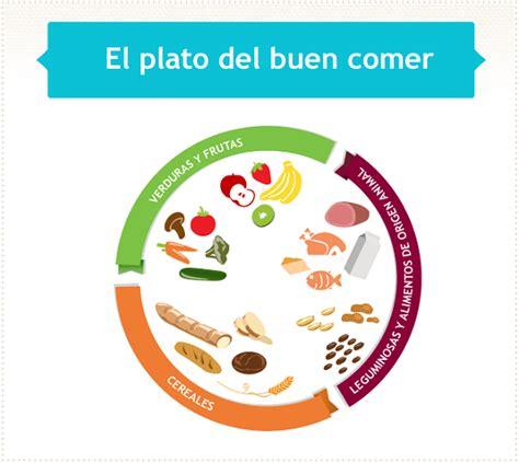 el plato del buen comer come saludable sin sacrificios plato del buen comer s 237 guelo