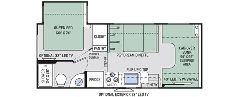 chateau floor plans chateau class c motorhomes floor plan 22b thor motor