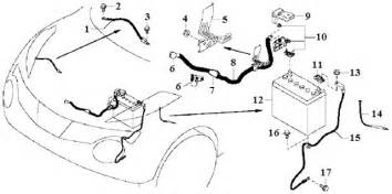 2011 nissan juke battery harness wiring diagram