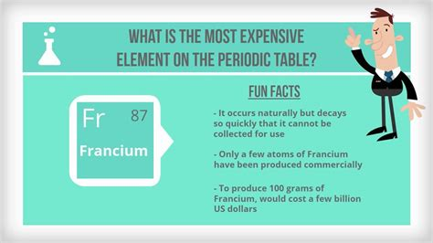 periodic table of elements facts periodic table of elements education