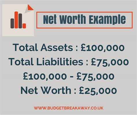 Find Net Worth How To Calculate Your Net Worth Free Template Budget Breakaway