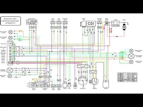 jianshe 250 atv wiring diagram jianshe atv parts wiring