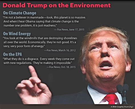 Donald Trump Environment | podcast a trump presidency would be wild card for