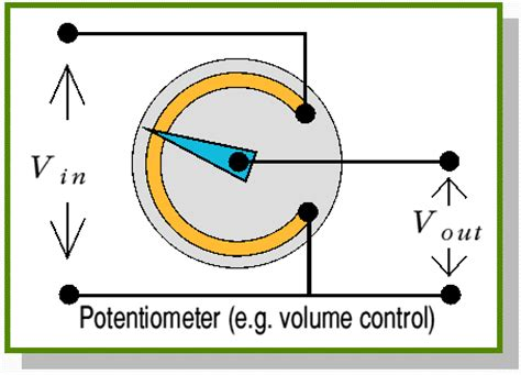 how does a resistor work in a kettle potentiometer
