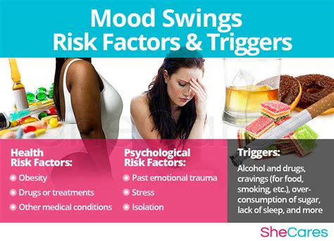 what cause mood swings what cause mood swings 28 images mood swings