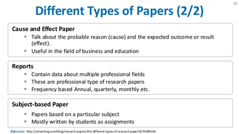 Types Of Research Papers by How To Write Research Paper