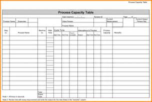 Process Study Template by Recommendation Form Template Ebook Database
