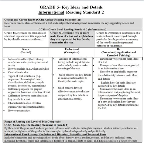 kud lesson plan template two different approaches to deconstructing the common