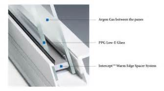 Swing Awning Alside Products Windows Amp Patio Doors Features And