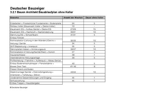 Muster Angebot Rohbau Bauablauf Ohne Keller Bauen Bauleitung