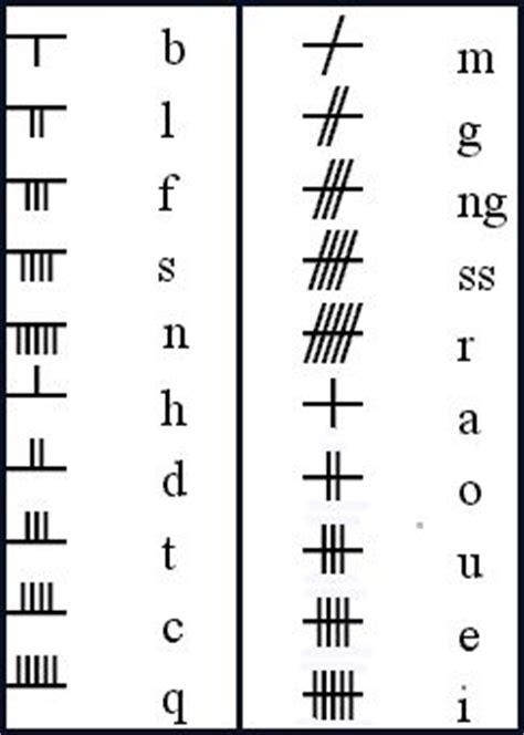 printable ogham alphabet pin by jak mclean on tattoos pinterest tattoo ideas