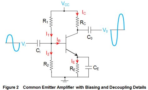 decoupling capacitor in common emitter lifier common emitter lifier