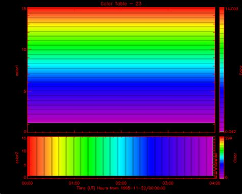 Idl Color Tables by Idl Color Table