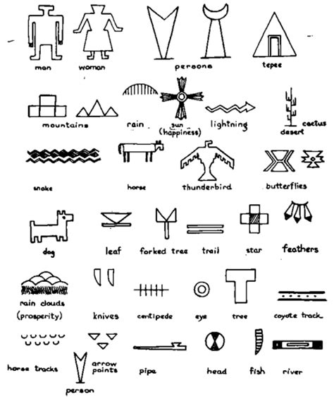 native american symbols what do they mean chapter xix indian and pioneer crafts