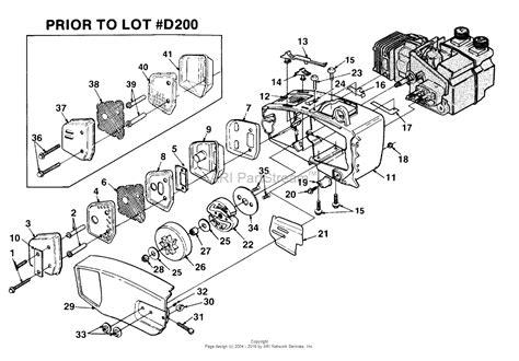 homelite chainsaw parts diagram homelite 240 chain saw ut 10621 parts diagram for engine