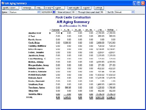 accounts payable aging report sle accounts payable report sle 28 images accounts payable