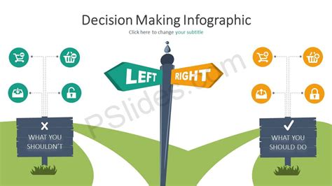 decision process template decision infographic powerpoint template