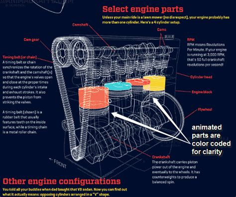 how does a cars engine work 2009 land rover freelander auto manual car engine works pictures to pin on pinsdaddy