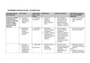 smart plan template 18 best images of writing smart goals worksheet goal