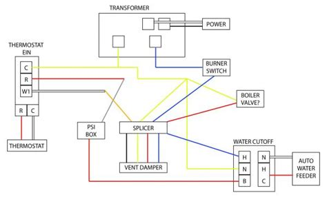 insteon thermostat wiring diagram get free image about