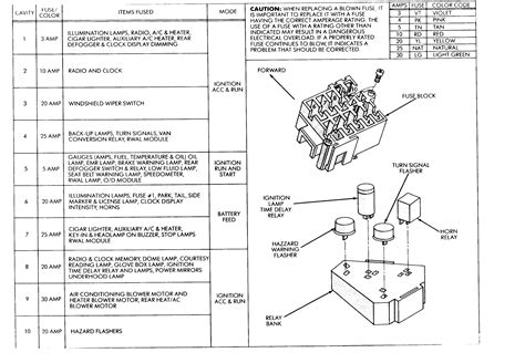 2013 ram 2500 fuse diagram wiring diagram manual