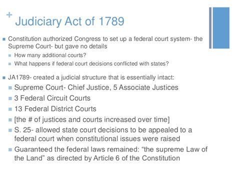 Judiciary Act Of 1789 Section 25 by 3 2 Launching The New Nation 1789 1816