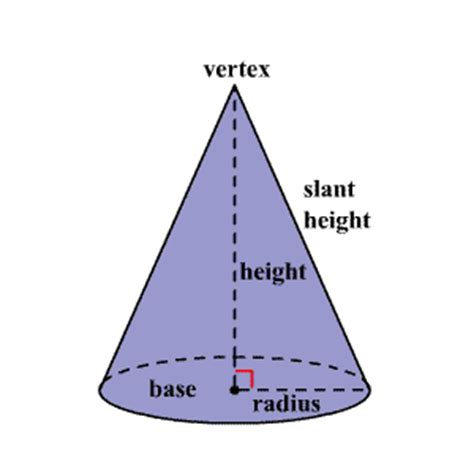 Cqs Topic What Is The Height Weight Shape by Volume Of A Cone