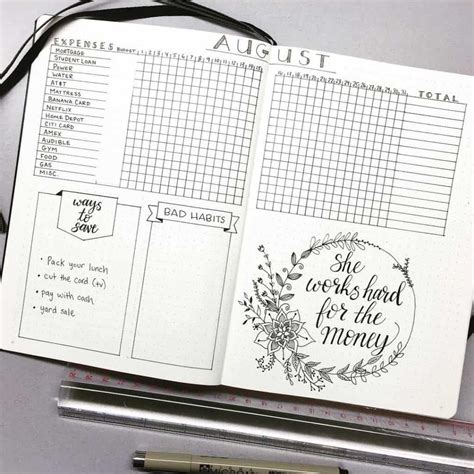 how to bullet journal 15 15 bullet journal page ideas how to follow a budget with