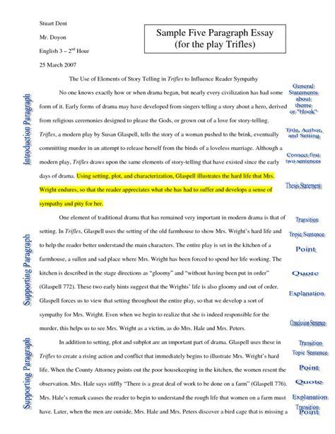 Guerrilla Resume Definition Persuasive Essay Topics On Education Technology Integration Specialist Sle Resume