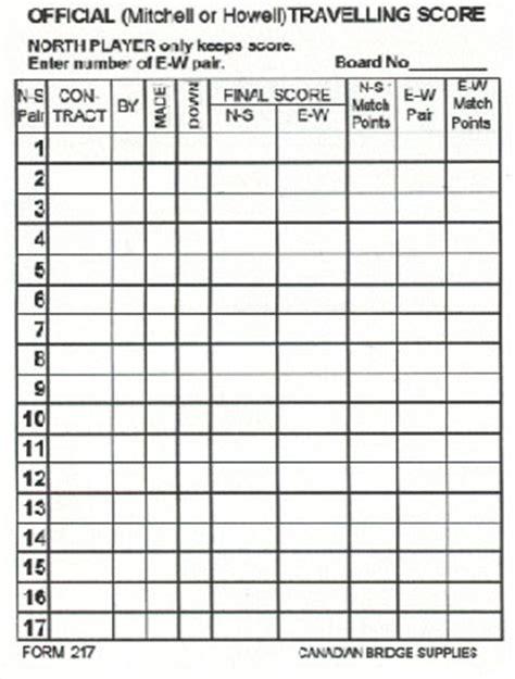 Duplicate Bridge Scoring Spreadsheet by Duplicate Bridge Score Sheets