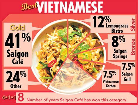 2011 best food best of 2011 food drink food drink