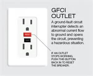 Bathroom Gfci Outlet Height What Is A Gfci Outlet Angies List
