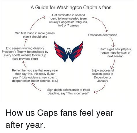 washington capitals fan site 25 best memes about washington capitals washington