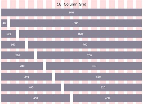 960 grid templates template 960 grid system 16 column layout this diagram