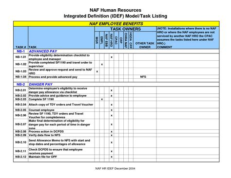 incentive template best photos of employee incentive program template