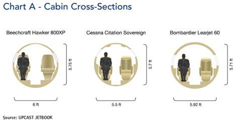 hawker 800xp vs citation sovereign vs learjet 60 avbuyer
