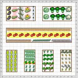 Planning Vegetable Garden Layout Growveg Garden Planner Review Veggie Gardener