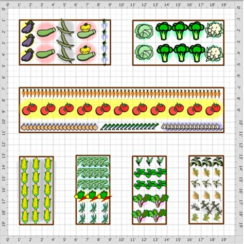 Growveg Garden Planner Review Veggie Gardener Free Square Foot Garden Planning Tool