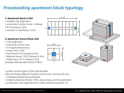 apartment design typologies bk 7210 urban analysis and design principles ir evelien