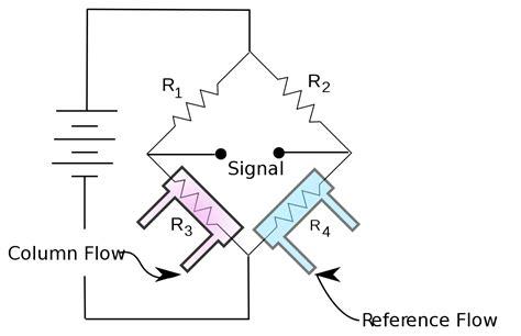 wheatstone bridge oxygen analyzer thermal conductivity detector