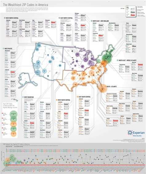 us area code list 2015 the richest zip codes in america in one map