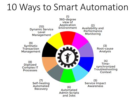 materials is there a smart way to apply a better 10 ways to better application centric service management