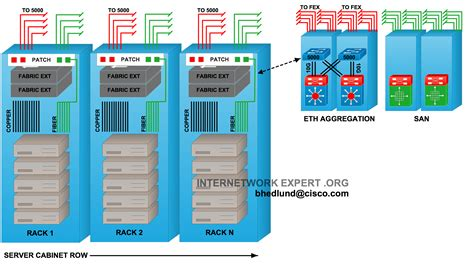 Inter Rack Cabling by Network Enhancers Quot Delivering Beyond Boundaries Quot Top Of