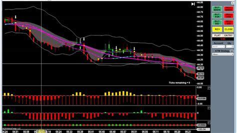 suretrader pattern day trader day trader training oil trader vacancy